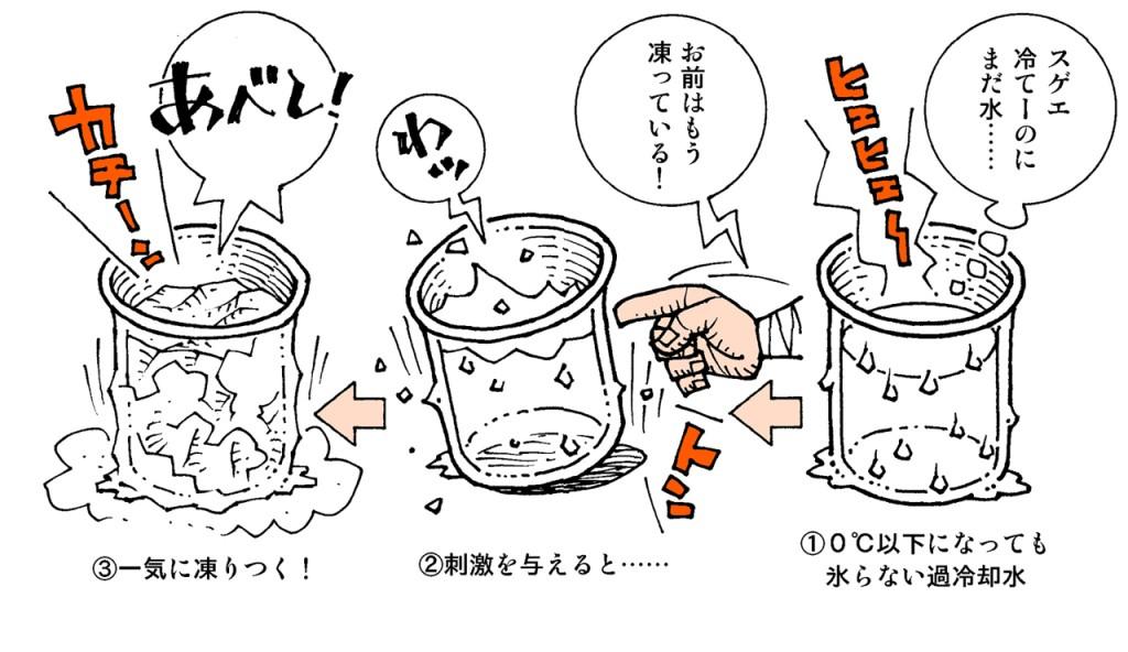 『北斗の拳』図A