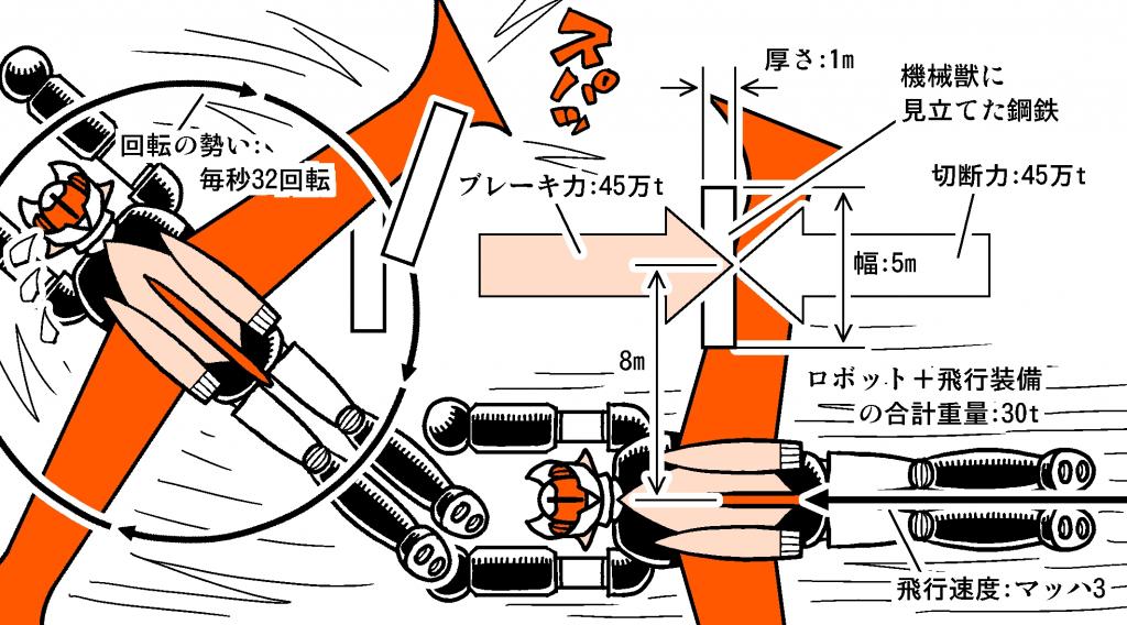 ジェットスクランダー図解