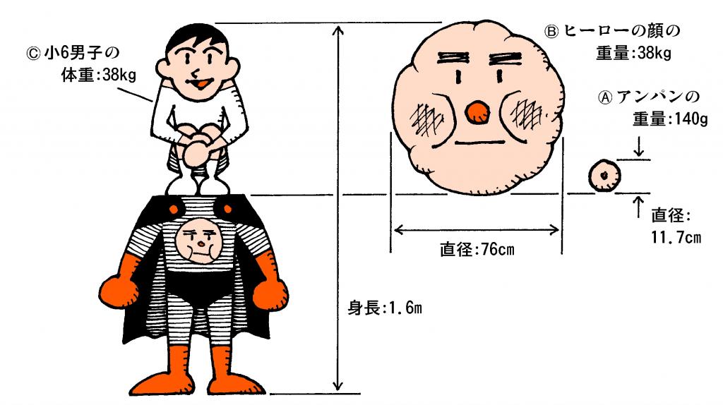 アンパンマン図解1