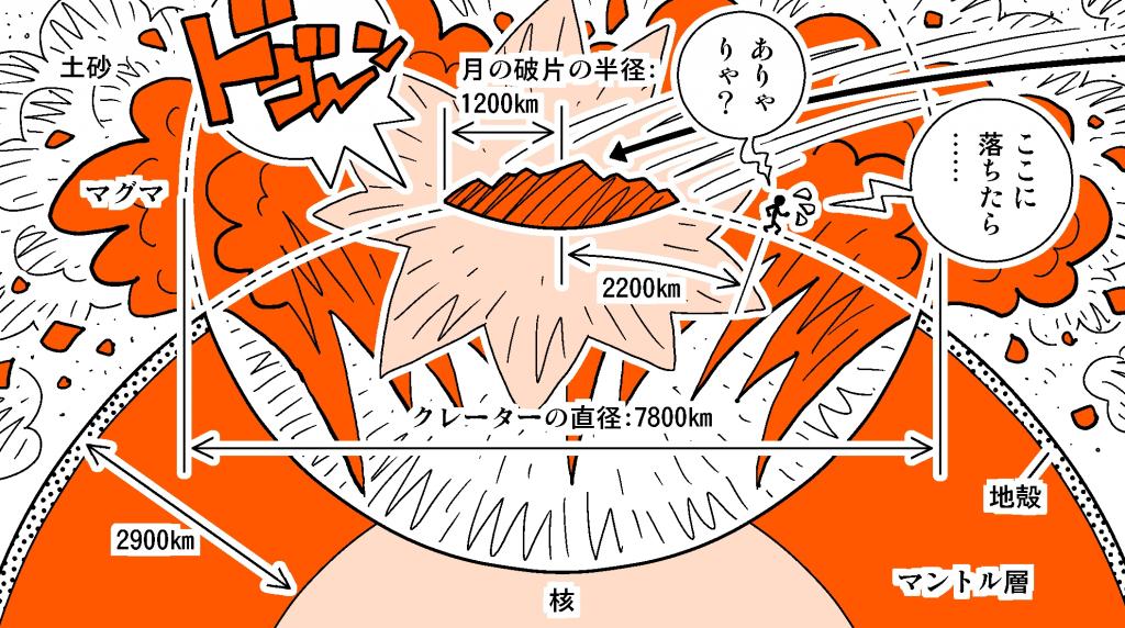 シンフォギア図解2