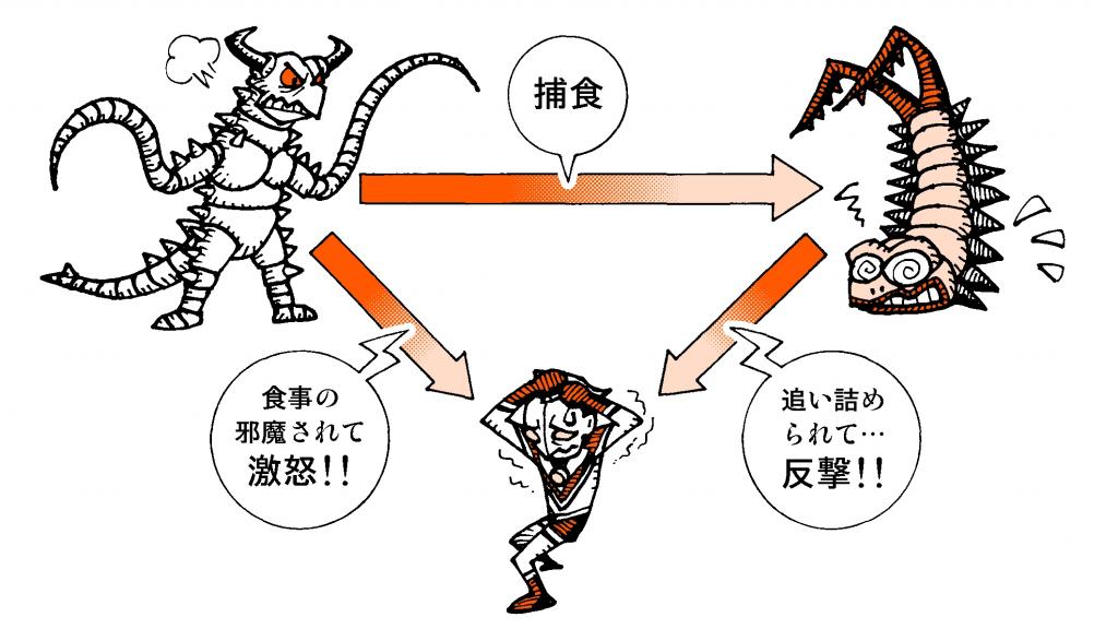 ツインテール図解1