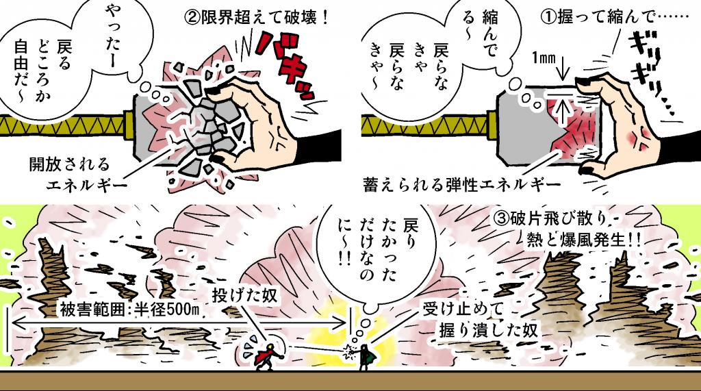 マイティー・ソー図解