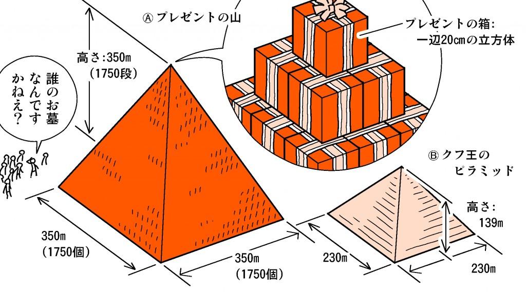 web用『サンタ』図A