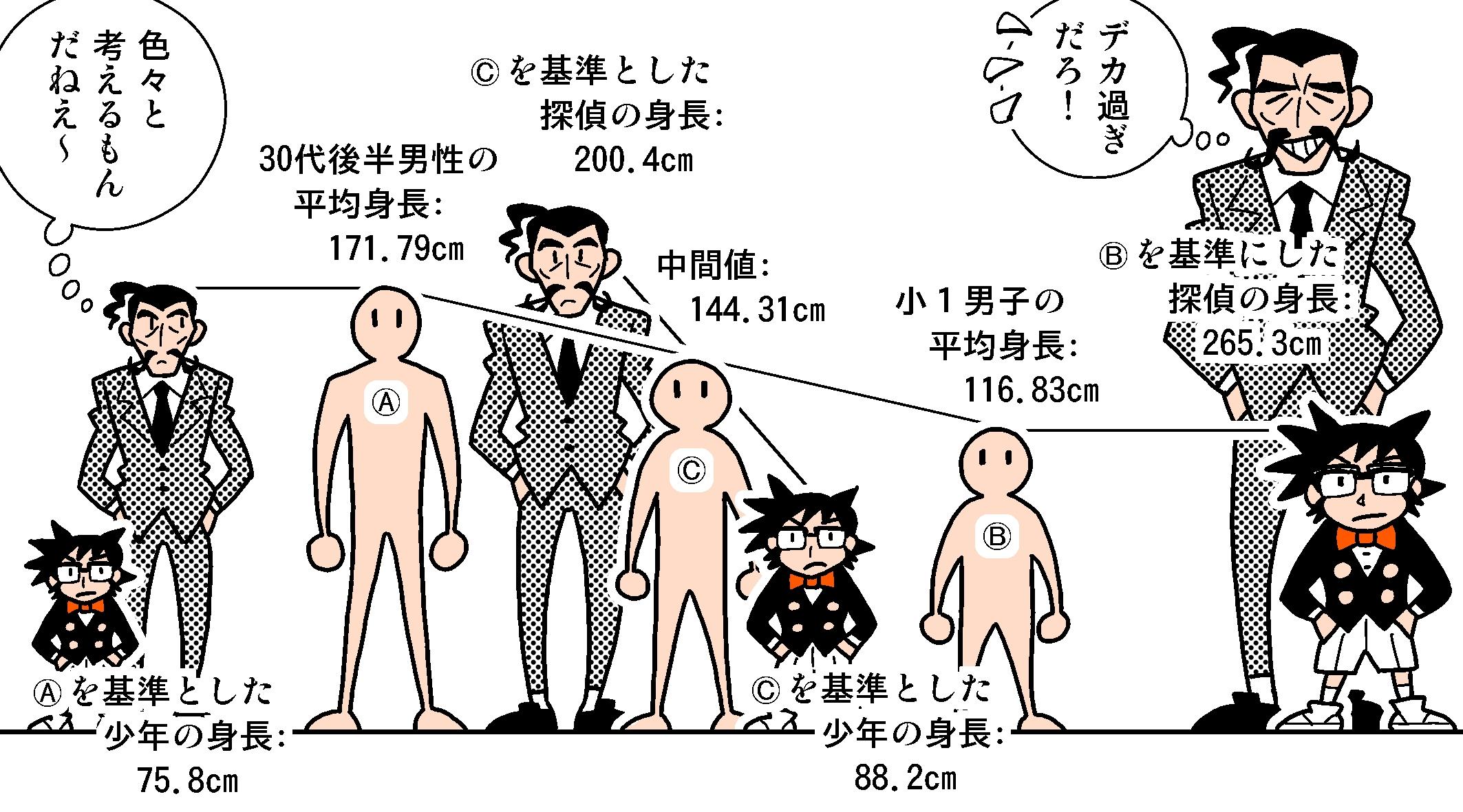web用コナンの身長図A