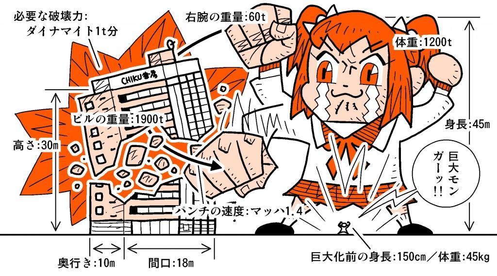 web用『ポプテピピック』図A