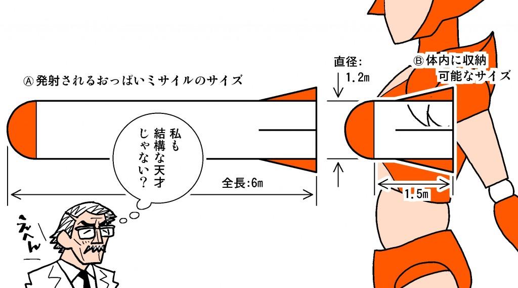web用『おっぱいミサイル』図A