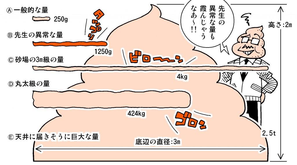 web用『うんこ漢字ドリル』図A