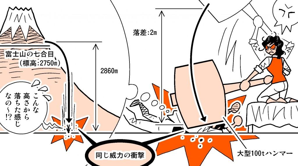 web用『シティーハンター』ハンマー図A
